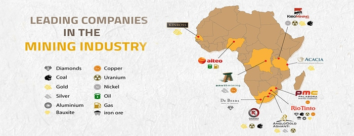Top mining countries in Africa